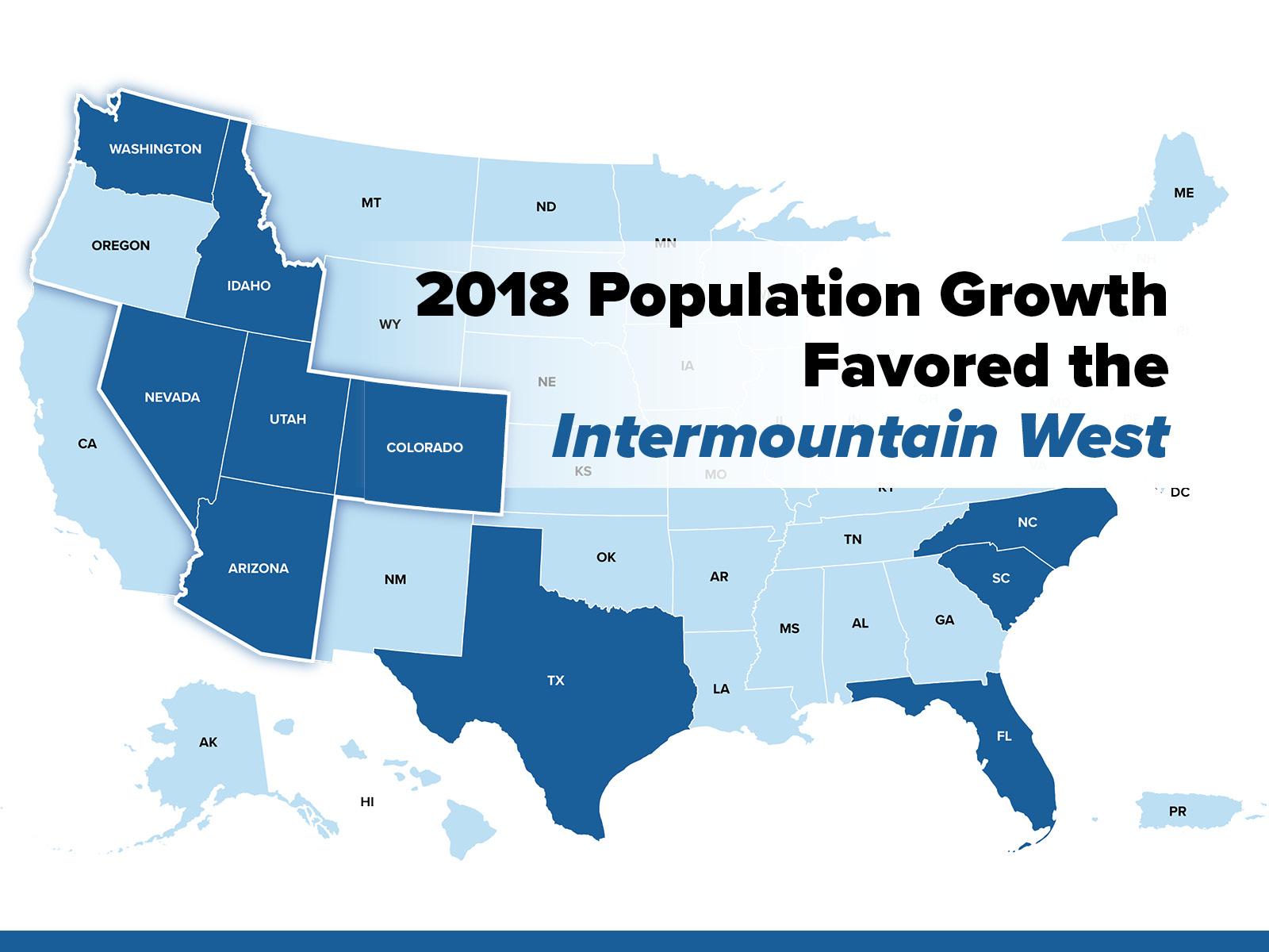 Blog Population Growth
